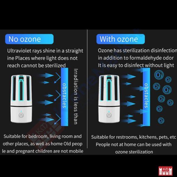 Sterilizatoare cu și fără ozon, Lampă KMK-A4 cu Ozon